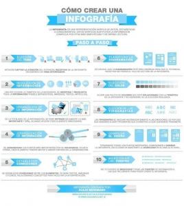 como hacer infografia