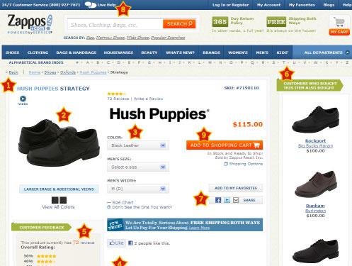 Ficha de producto de Zappos de hace unos pocos años