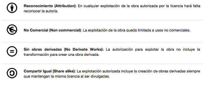 Tipos de licencias de Creative Commons