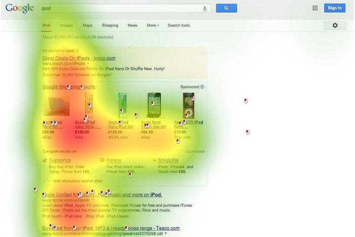 mapa de calor web