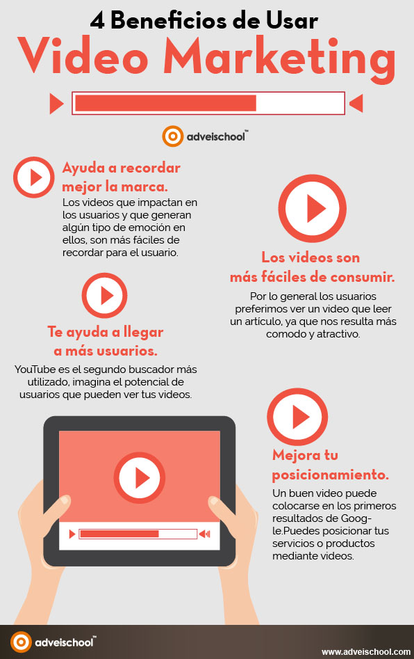 video-marketing infografia