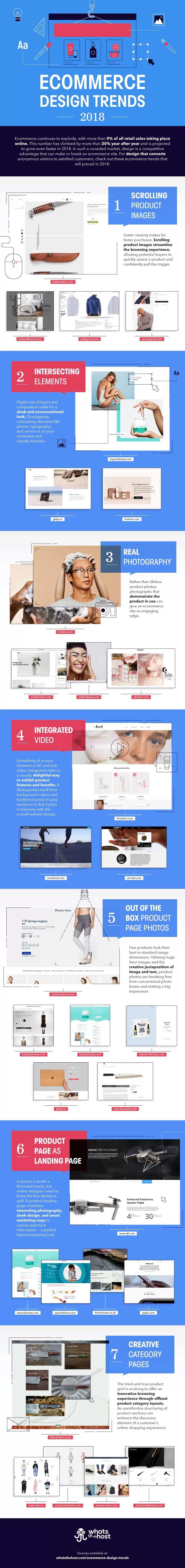 Tendencias de diseño en eCommerce 2018