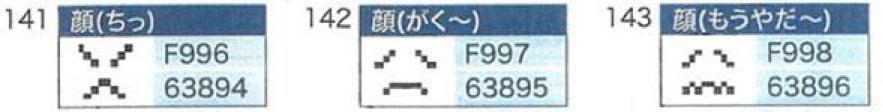 Primeros emojis