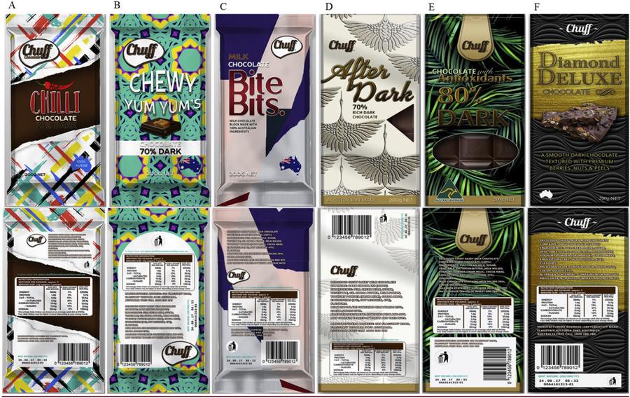 Distintos tipos de packaging utilizados en el estudio